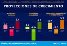 FMI -junio 2020